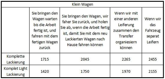 Klein Wagen-alap-new